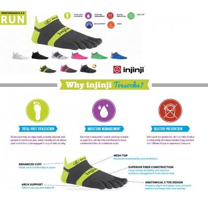 Injinji Performance 2.0 RUN LightWeight No Show Toe Socks- Mariner Blue