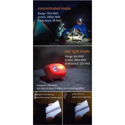 AONIJIE E4031 Headlamp Waterproof Flashlight Portable Lightweight LED Headlight Travel Kits For Camping Hiking Trail Running